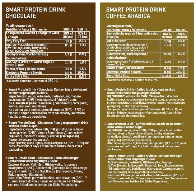 Smart Protein Drinks | Lækre og Billige Proteinshakes fra